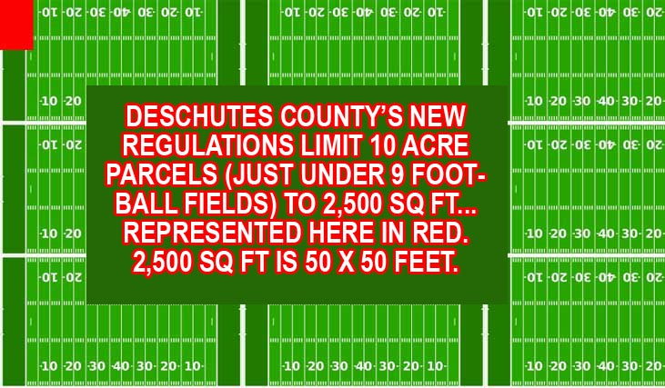 10 acres football field
