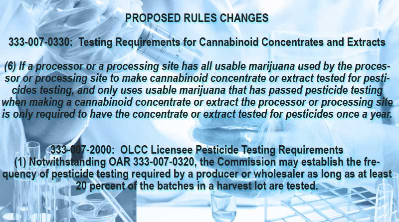 Oregon Cannabis Testing Rukles,Pesticide,cost,DonMorse,OCBC,Cedar Grey, Roger Voelker,OPHS,Labs,overcharging