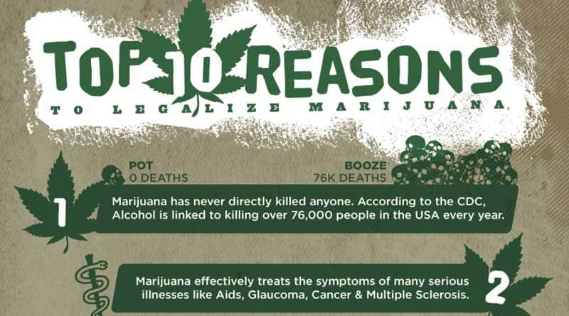 Infographic,legalize,top 10 reasons,marijuana,cannabis