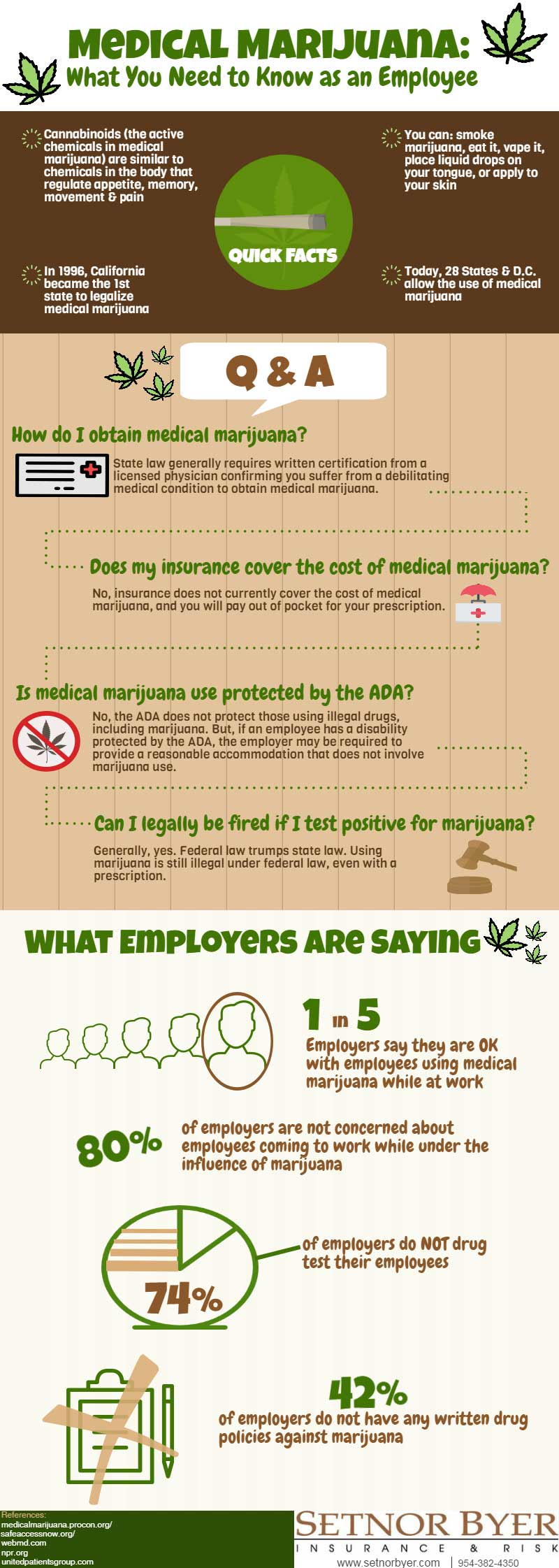 Marijuana and employment,employment discrimination,marijuana,cannabis,infographic