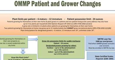 OMMP Grower and Patient Rules Changes