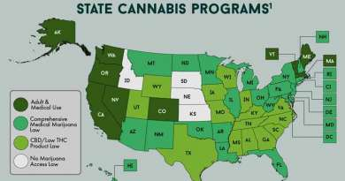 marijuana laws, cannabis laws, Infographic, legal cannabis states