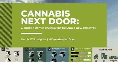 New Report on Cannabis Consumers in Legal States
