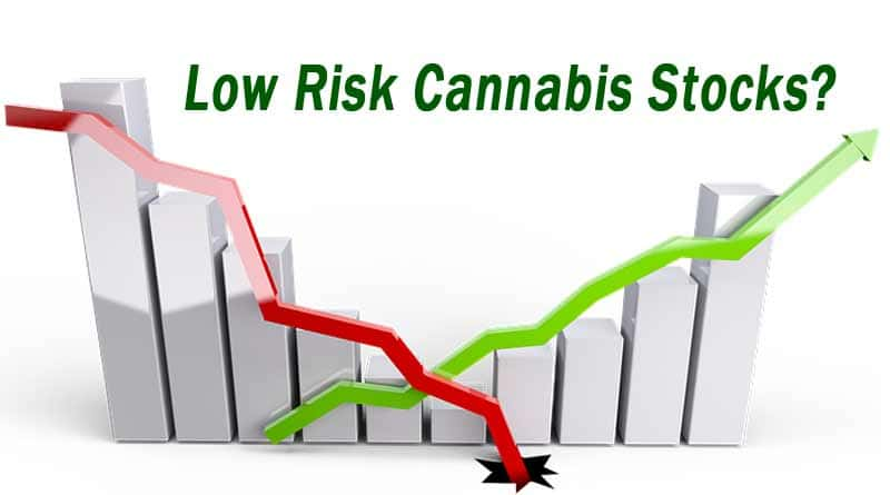 Investing, Cannabis stocks, NASDAQ, NYSE, stocks